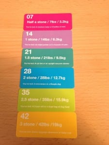 Weight loss milestone cards