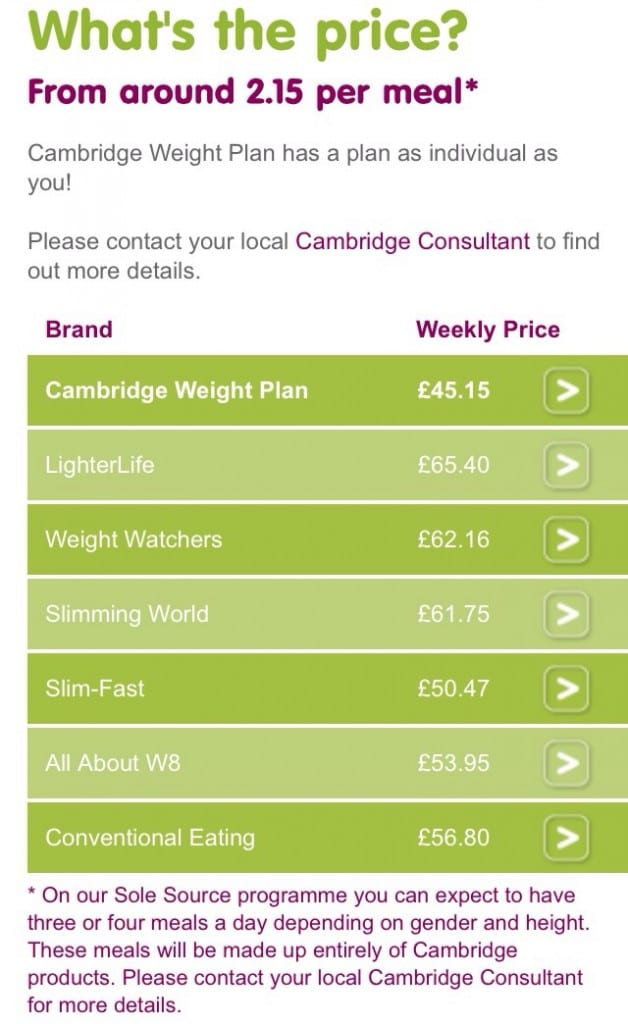 Cambridge weight plan cost
