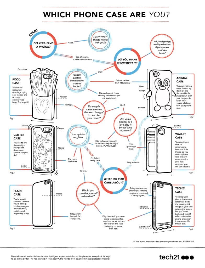Tech21 Which phone case are you