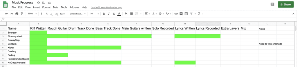 Screenshot of a spreadsheet - with song names down one side and stages of song making listed across the columns. Progress highlighted in green.